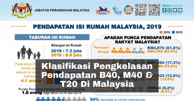 Klasifikasi Pengkelasan Pendapatan B40, M40 & T20 Di Malaysia