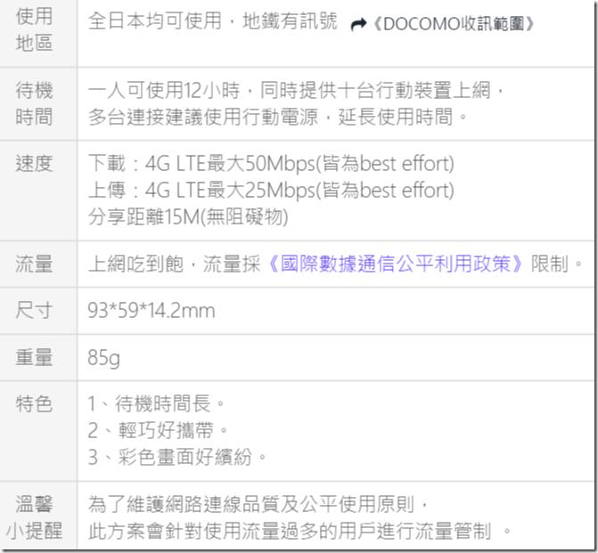 【新增彩鑽機】日本行動上網超能量WI-UP特價一日$179起、吃到飽$269(老朋友打八折!)04