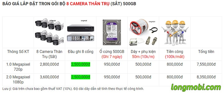 camera dahua thai nguyen