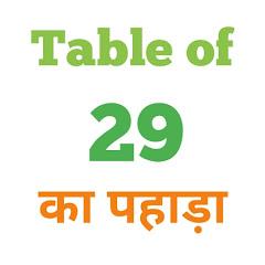 29 Ka Pahada ( 29 का पहाड़ा ) 29 ka pahada in hindi