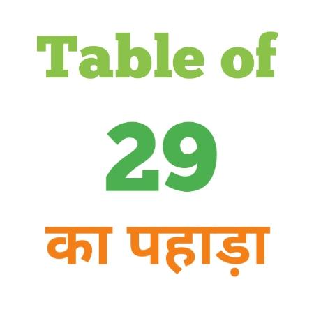 29 Ka Pahada ( 29 का पहाड़ा ) 29 ka pahada in hindi - Group Exam