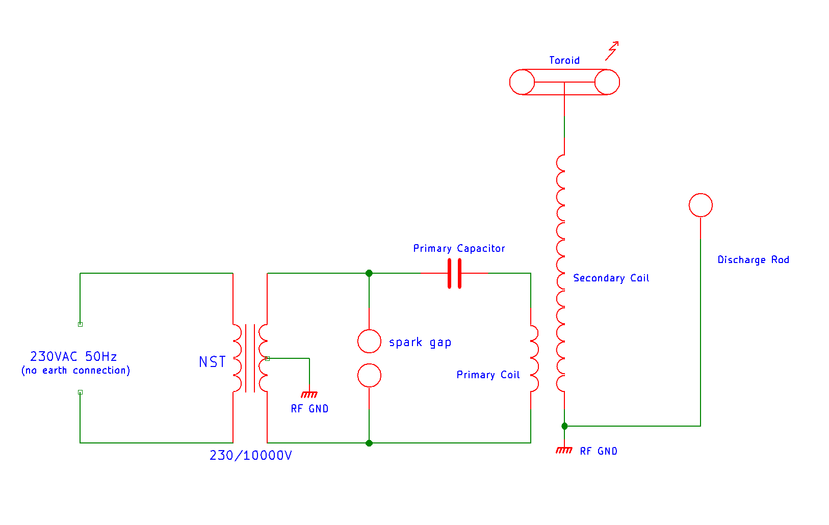 The goal is basically to make sure that the resonant frequency is the same  on both the primary and the secondary side. It's just an LC circuit with L1  and ...
