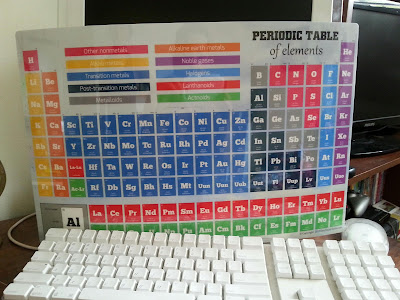 Plastic #PeriodicTable