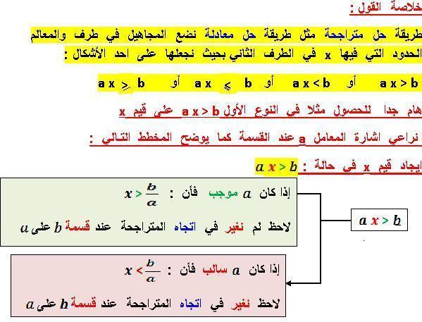 كيفية حل متراجحة و تمثيلها بيانيا 4 متوسط 2.JPG