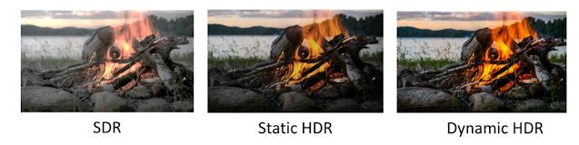 Dynamic HDR comparison