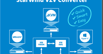 HYPER-V,SYSTEM CENTER AND AZURE: Official : StarWind V2V Converter