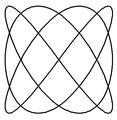 117px-LissajousCurve3by4