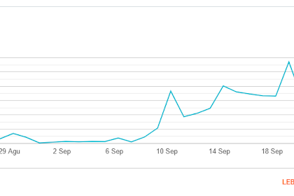 Cara Meningkatkan Traffic Blog atau Website bagi pemula