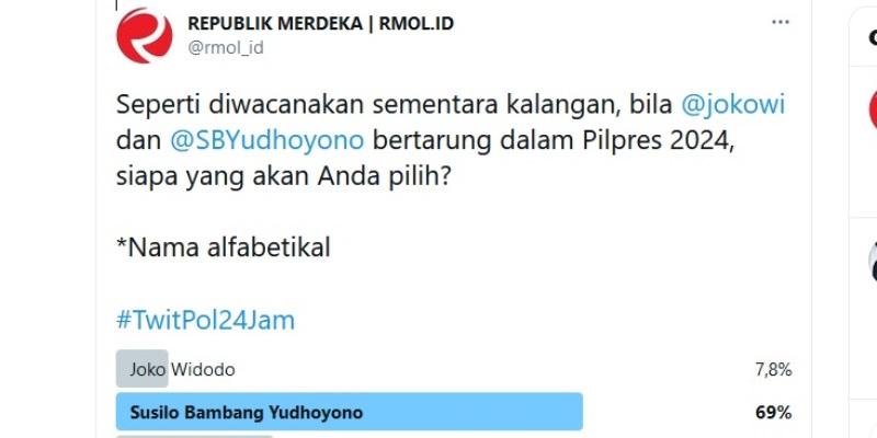 Denny NJA: Polling Presiden Tiga Periode, SBY Menang Telak
