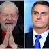 ELEIÇÕES 2022: Lula tem 35% de intenções de voto e Bolsonaro, 33%, mostra pesquisa