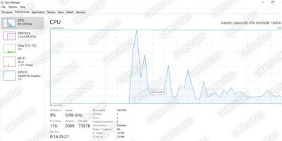 Cara melihat Sisa RAM yang Tersisa pada Windows 10, 8 dan 7