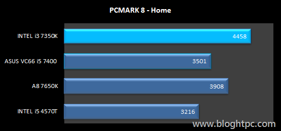 PCMark 8 Home INTEL Core i3 7350K