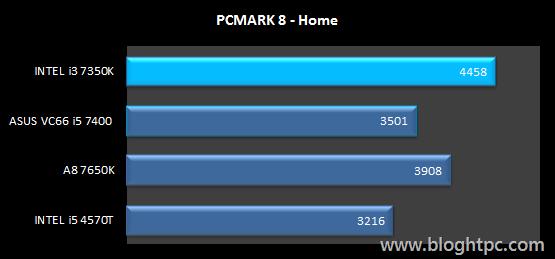 PCMark 8 Home INTEL Core i3 7350K