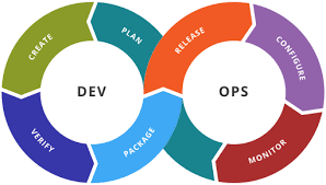 Making use of DevOps methodology improves security in every phase of the development lifecycle