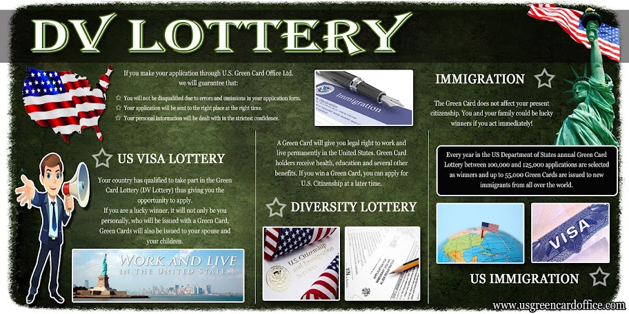 Thumbnail for notification of DV Lottery