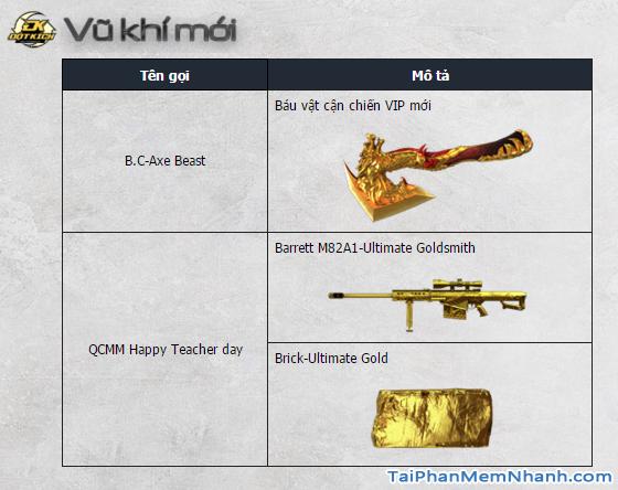 vũ khí mới của game cf
