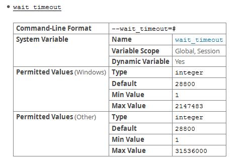 [MySQL%2520%2520MySQL%25205.0%2520Reference%2520Manual%2520%25205.1%255B3%255D.png]