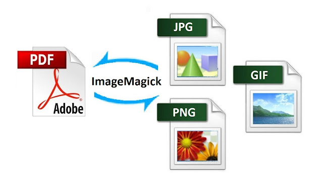 Apple convert JPG PNG PDF to PDF by ImageMagick on OSX