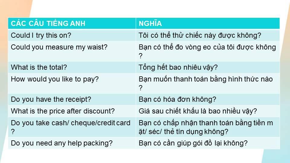 Làm sao để nói tiếng Anh trôi chảy khi đi mua sắm?