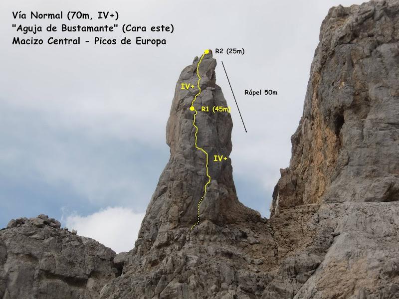 20120828 - De agujitas por Picos (Aguja Bustamante (70m,IV+), Ostaicoechea (125m,IV+) CIMG5617