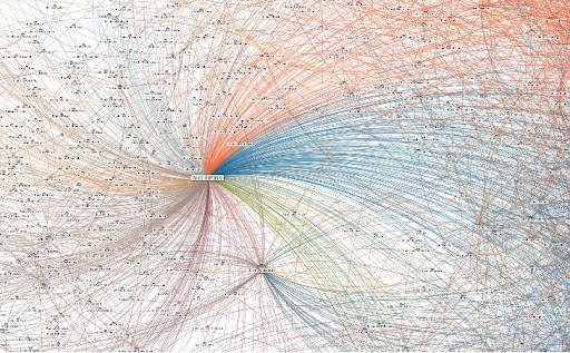 LinkedIn Map 3