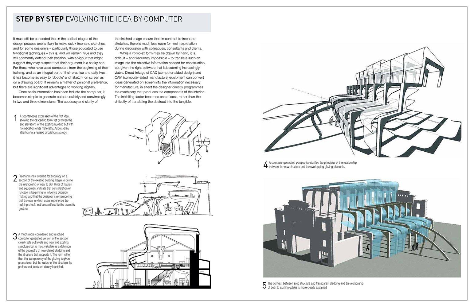 drawing for interior design drew plunkett pdf