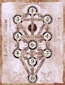 Cover of Greg Wotton's Book Suffering A Thelemic Perspective