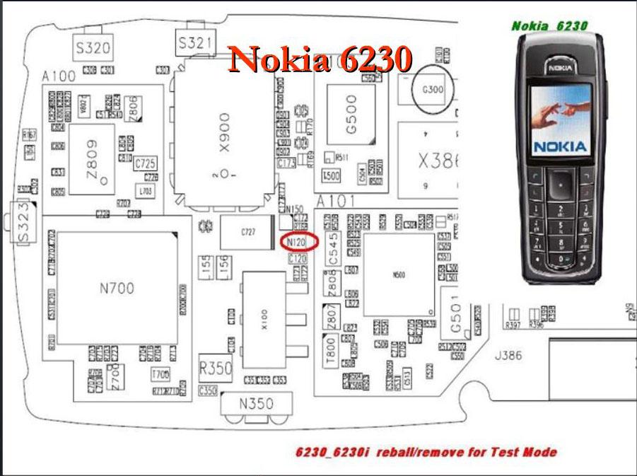 Mobile: Nokia 6230 Test Mode, Nokia 6230 Local Mode, Nokia