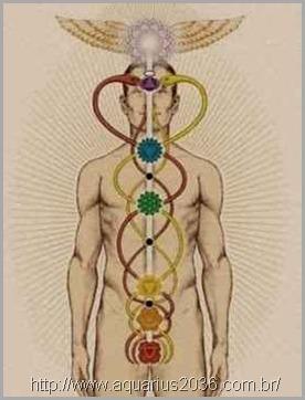 simbolismo-dos-chakras