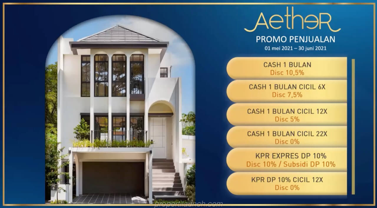 Promo Penjualan Rumah Aether BSD