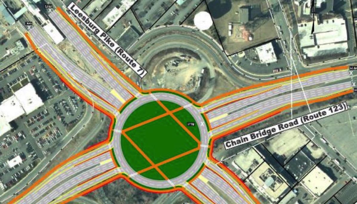 Tysons Traffic Circle