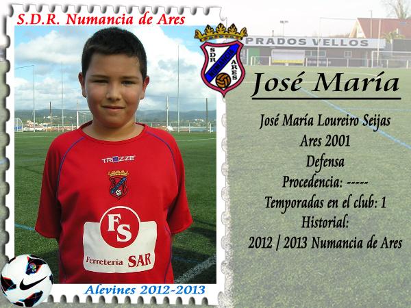 ADR Numancia de Ares. José María.