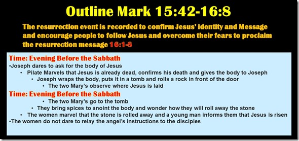 Mark 16.1-8 outline