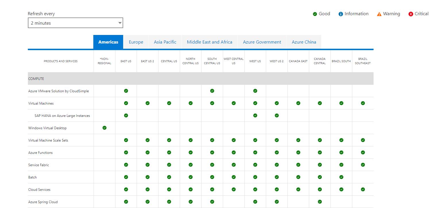 Azure Services Status