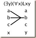 6.6 quantifier pictures 2.c
