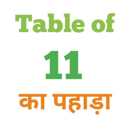 11 Ka Pahada ( 11 का पहाड़ा ) 11 ka pahada in hindi - Group Exam