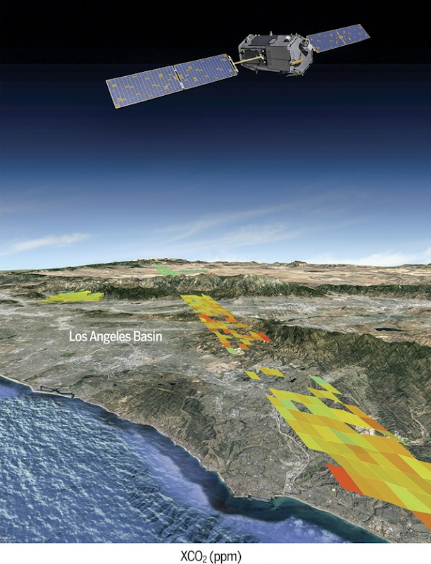 "NASA's Orbiting Carbon Observatory-2 satellite detects urban CO2 signals with unprecedented detail over Los Angeles. Individual ""footprints"" of OCO-2 Embedded Image data from early fall 2014 and summer 2015 over the city of Los Angeles strongly contrast with values over the distant, rural Antelope Valley. Embedded Image is the averaged dry-air molar CO2 concentration between the spacecraft and Earth's surface. Graphic: Schwandner, et al., 2017 / Science"