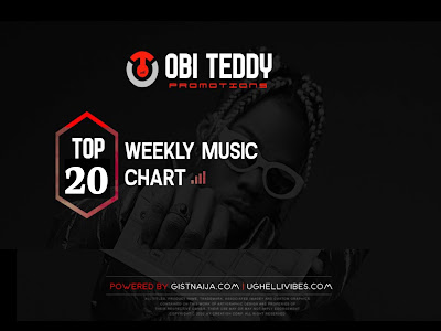 Gists : Top 20 Weekly Music Chart..