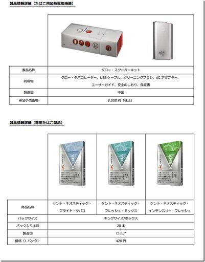 Glo thumb%25255B1%25255D.png - 【電子タバコ】「BAT加熱式タバコ」正式名称「gloグロースターターキット」が仙台市で600店舗で12月12日より販売!【電子タバコiQOSとプルームテックはどうなる電子タバコ三つ巴戦争開始】