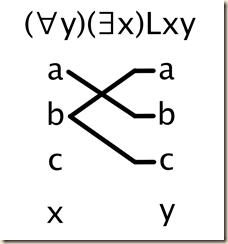 6.6 quantifier pictures 4.c