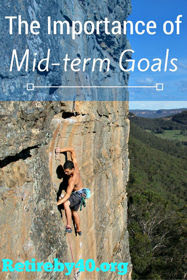 The Importance of Mid-Term Goals thumbnail