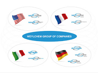 WeylChem Group