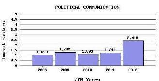 Political communication JCR