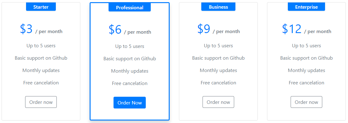 Bootstarp 4 Pricing Table