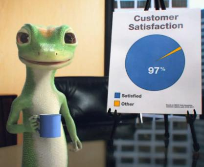 GEICO Gecko Behind the Scenes Commercial — 97% Customer Satisfaction