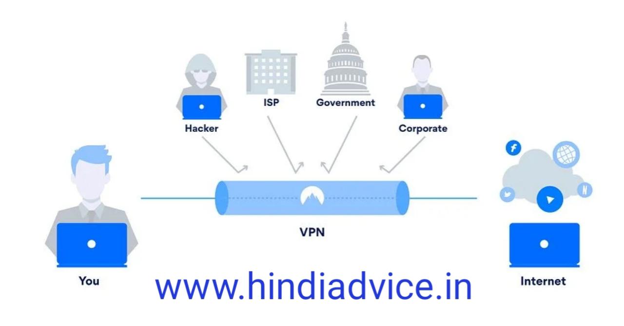 वीपीएन कैसे काम करता है