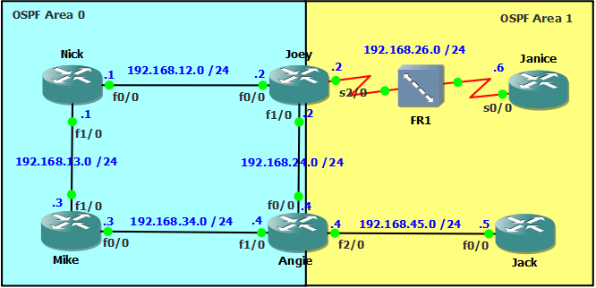 c5ospf2.png