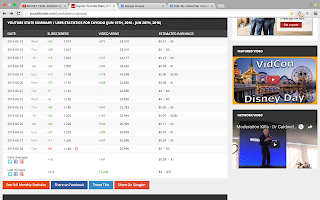 faq my subscriber count is dropping why is this happening