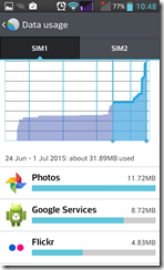 Data usage on my mobile