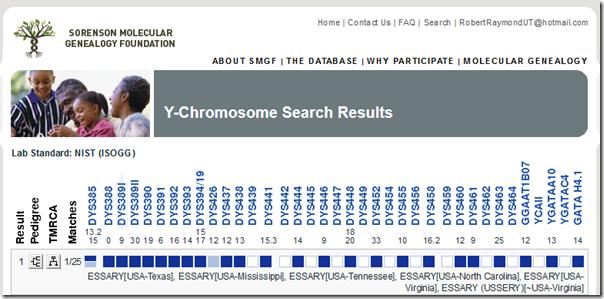 这是Sorenson数据库,而不是Usry的代表结果's.